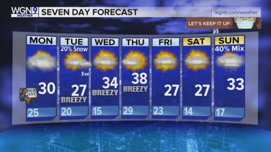 7-Day Forecast: Cold but relatively quiet week ahead, chance for snow Tuesday