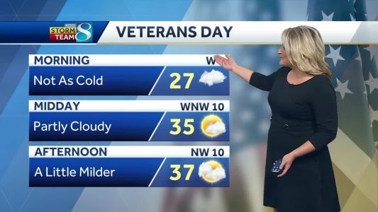 Videocast: Chilly Veterans Day Ahead