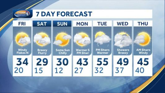 Watch: Windy and colder into Friday