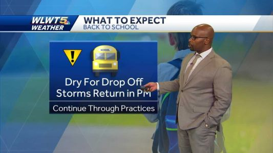 Rain And Storm Chances Back Wednesday