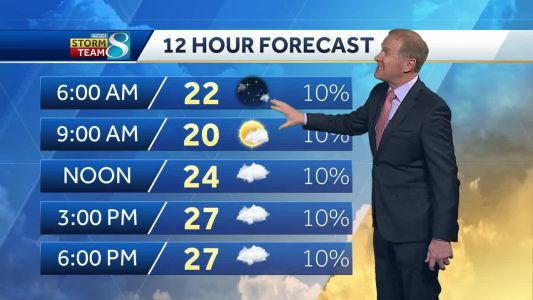 Sun peeks through Wednesday, temps remain chilly