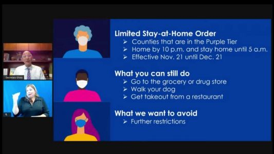 California's new COVID curfew: Here's what you can and can't do