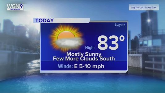 Tuesday Forecast: Temps in lower 80s with mostly sunny conditions