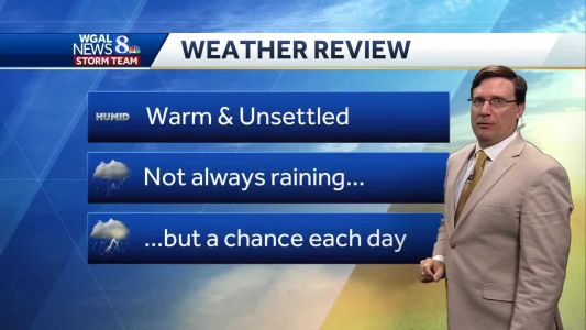 Unsettled Means Lots of Chances for Rain