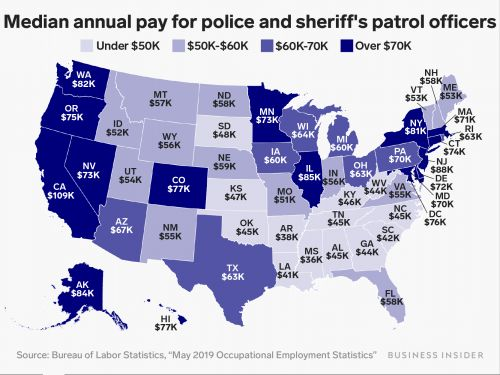 Here's how much police officers make in every state