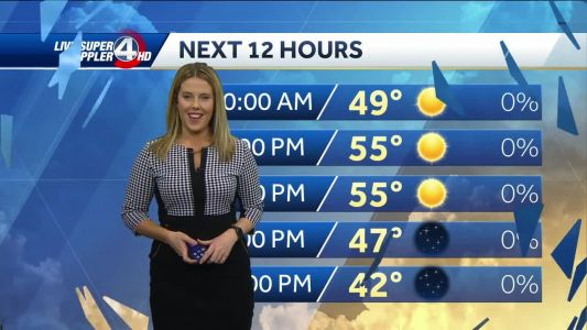 Videocast: MOSTLY SUNNY. HIGHS IN THE UPPER 50S