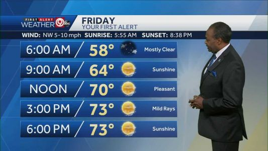 Friday will be sunny with highs in low 70s