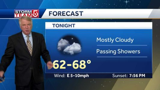 Video: Pop-up showers possible Saturday