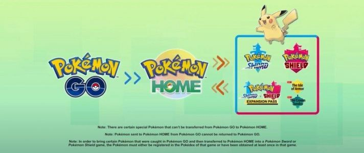 Before 2020 ends Pokémon GO and Pokémon HOME will be linked