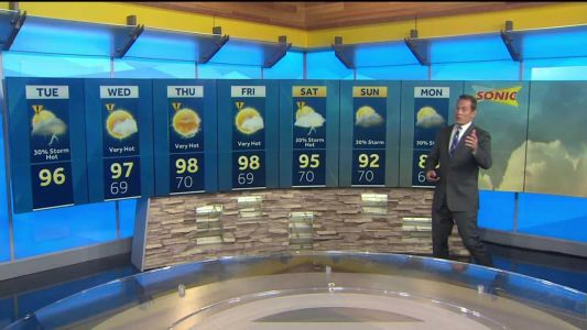 Hotter and drier weather dominates the forecast