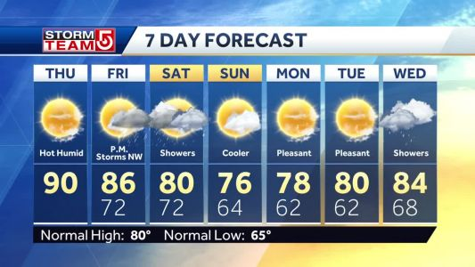 Video: Hot and humid Thursday, rainy weekend in the forecast