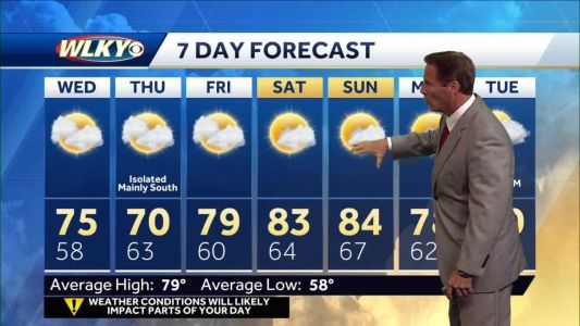 More dry weather to come