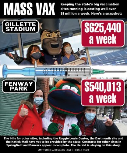 Mass vaccination sites at Fenway, Gillette costing $1.1 million a week