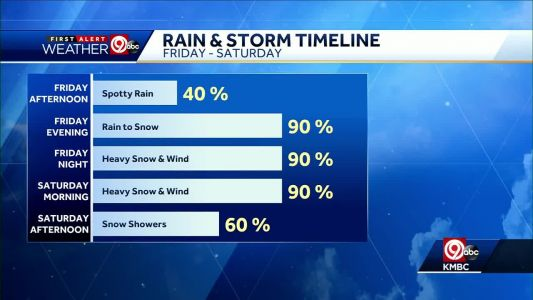 Rain to change to snow Friday night into Saturday