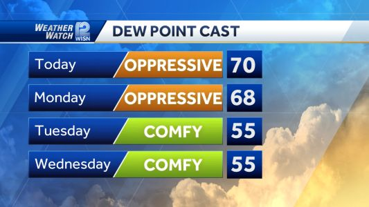 Videocast: From morning fog to heat and humidity