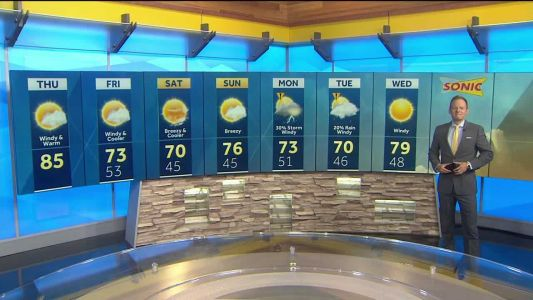 It will be windy and warm today