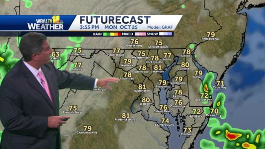 Partly Cloudy with chance of storms for start of the week