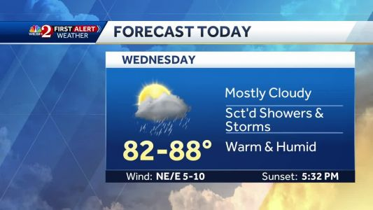 Mostly cloudy with scattered showers Wednesday