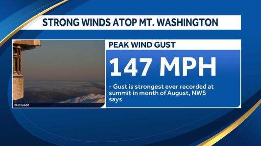 147-mph gust recorded atop Mount Washington during Isaias