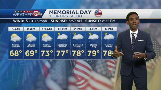 A few stray showers possible Sunday night, more scattered storms Monday