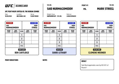 UFC on ESPN+ 38: Official scorecards from Abu Dhabi