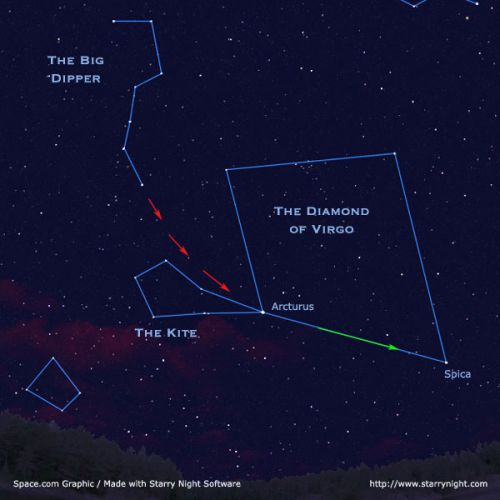 Arcturus: Facts About the Bright Red Giant Star