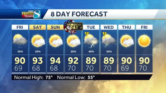 Videocast: Prepare for hot Memorial Day weekend