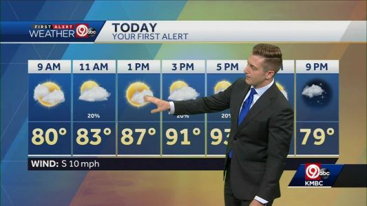 Slight chance for storms, hot and humid all day