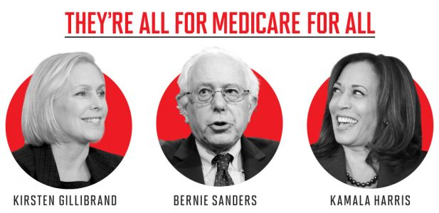How Medicare for All Could Eliminate the $600 Billion Private Insurance Industry