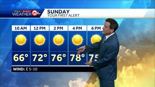 First Alert: Perfect weather ahead for Chiefs Sunday