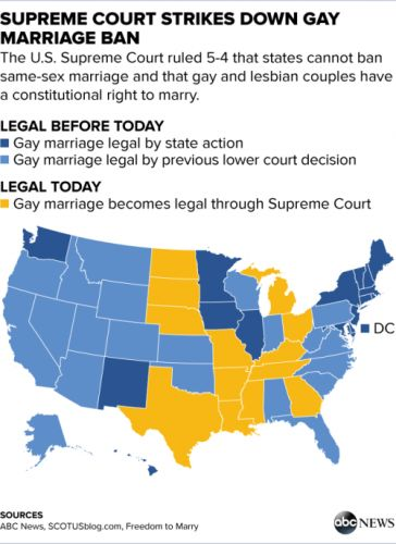 This is how the Supreme Court's same-sex marriage ruling