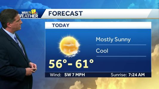 Mostly sunny, cool Monday afternoon ahead