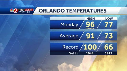 Another HOT day in Central Florida