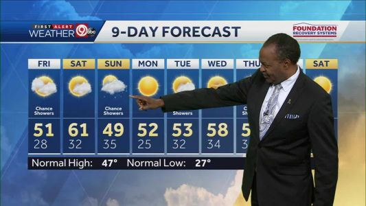Partly sunny, high in upper 40s Friday