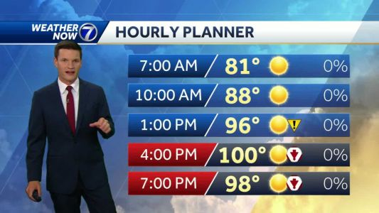 Dangerous heat continues Friday with highs near 100 degrees