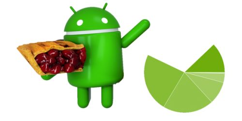 ProBeat: Google hasn't updated Android distribution data in 6 months
