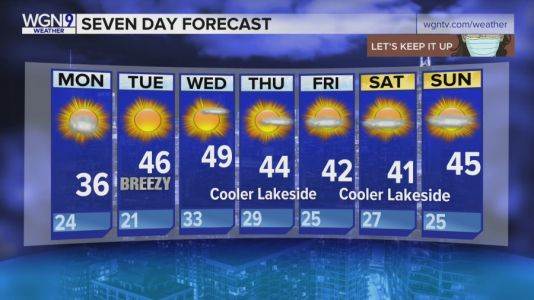 7-Day Forecast: A week of sunshine with no snow in sight