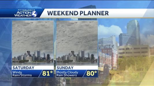 Humidity sticks around this weekend, along with rain and thunderstorms