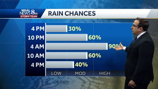 Scattered Showers Become Widespread Rain Tonight