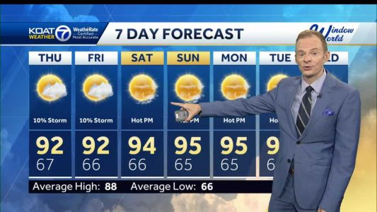 Hotter temps coming for New Mexico!
