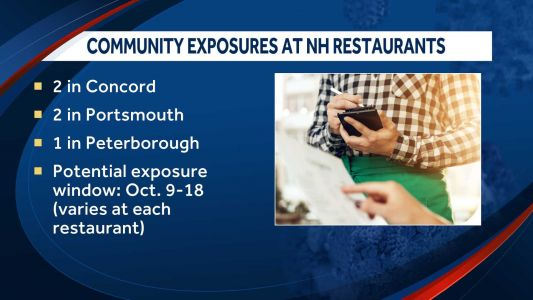 New Hampshire health officials warn of possible COVID-19 exposure at 5 restaurants
