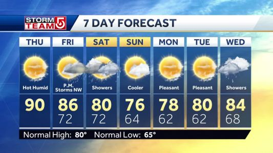 Video: Hot and humid with air quality alert