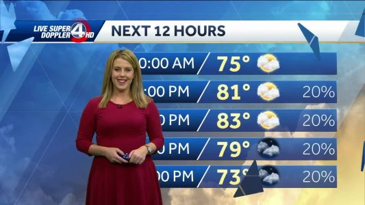 Videocast: Fall begins, but summer weather persists