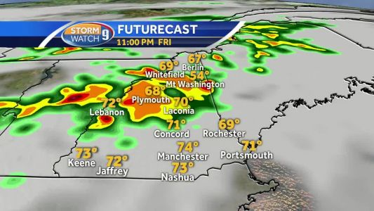 Storms could pack strong winds, heavy rain Friday