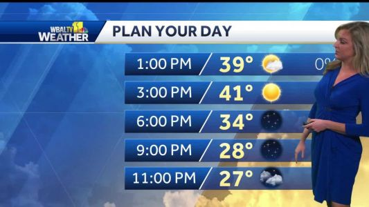 Temps to drop off fairly quickly after sunset