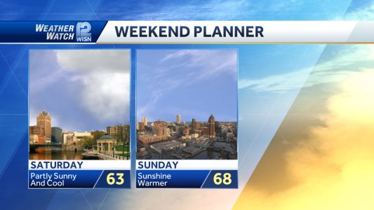 Videocast: Cool, Fall Weekend Forecast