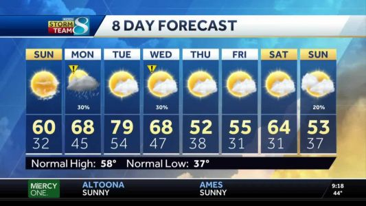 Sunshine, 60s for Sunday before cloud cover Monday