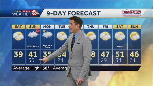 Cloudy Saturday, Rain coming to metro for Sunday