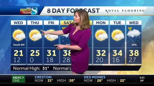 Temperature dip expected as week continues