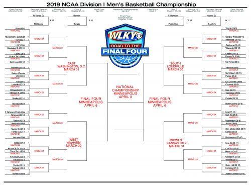 Download your printable 2019 NCAA tournament bracket!